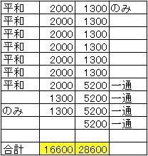 2009y03m23d_171043125
