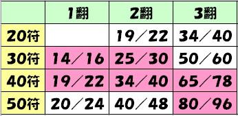 Tanutanu12402627723461691