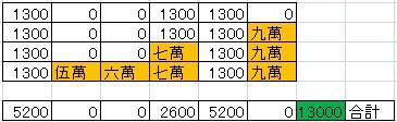 2012y07m12d_185516781